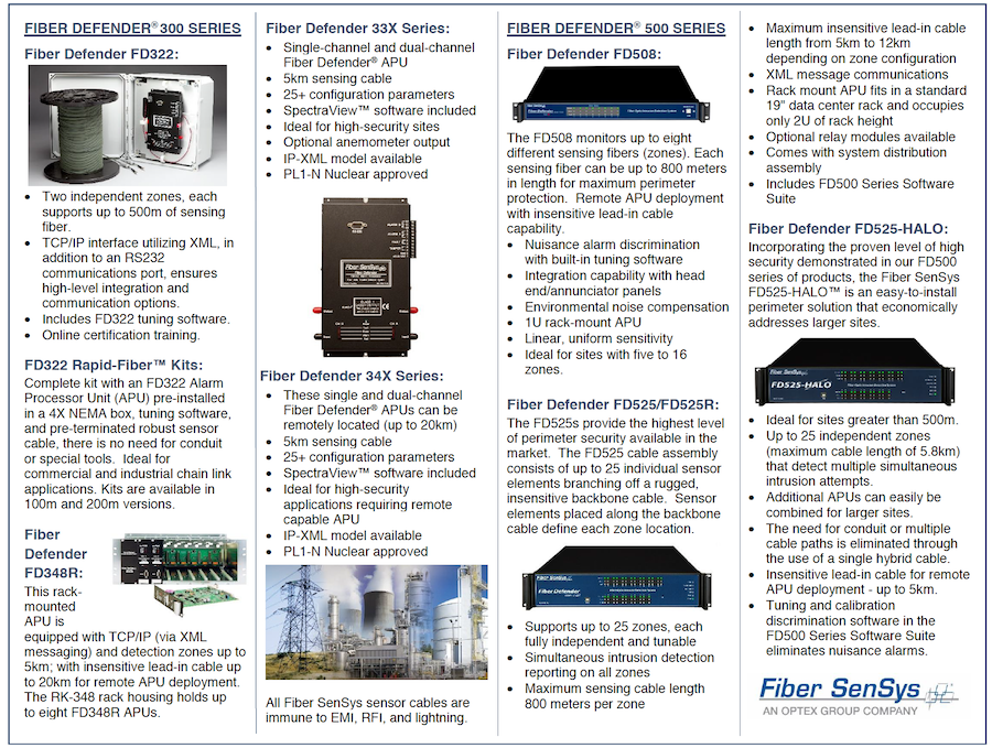Fiber Defender 300 Series Comparison Chart 1
